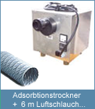 Adsorptionstrockner Trotec Fixtron